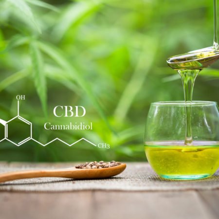 Social Marketing Strategies For CBD